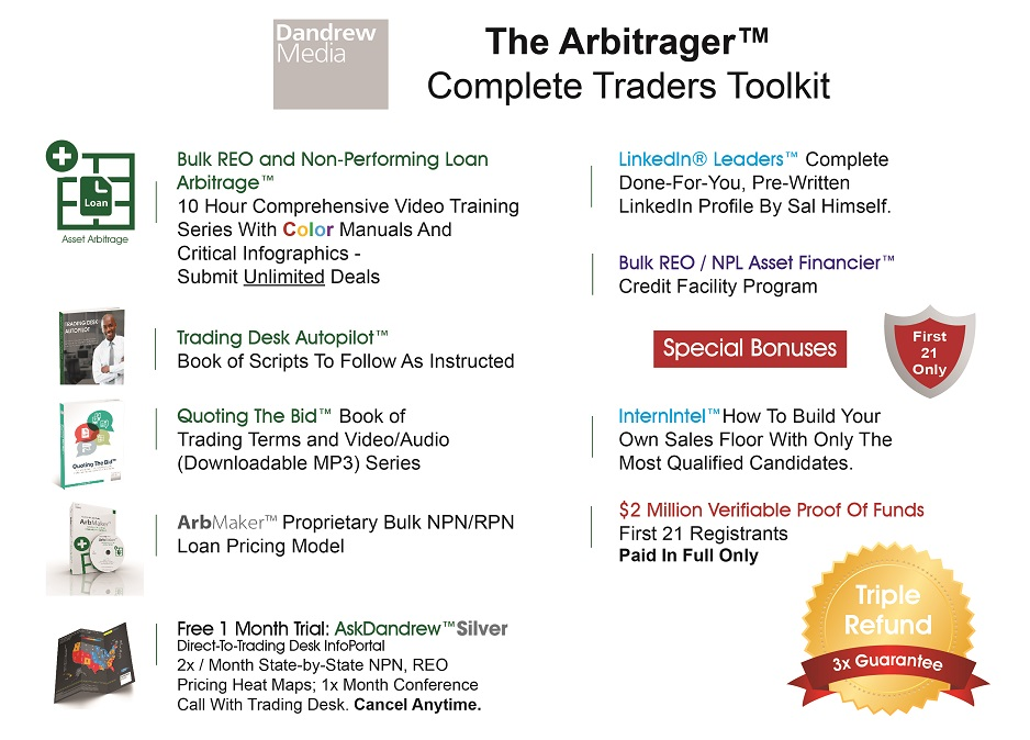 The Arbitrager™    Complete Trader's Toolkit